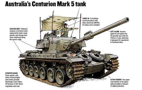 What do we know about the Huntsman Centurion? - General