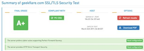 10 Online Tool to Test SSL, TLS and Latest Vulnerability