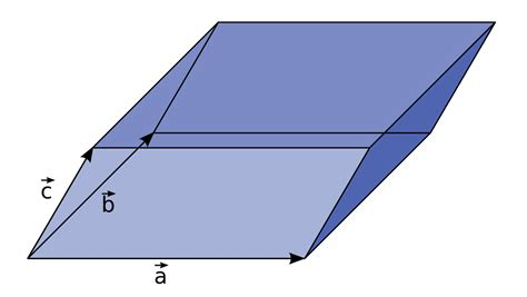 File:Parallelepiped2