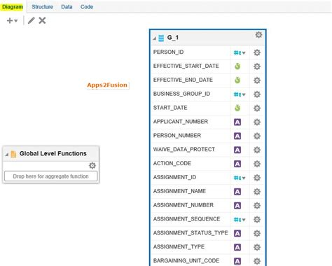 Creating BI Publisher Data Model Using Query Builder In